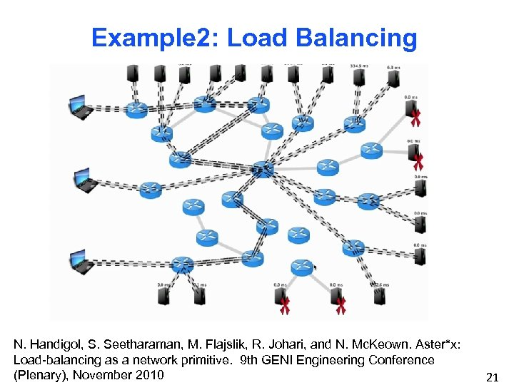 Example 2: Load Balancing N. Handigol, S. Seetharaman, M. Flajslik, R. Johari, and N.