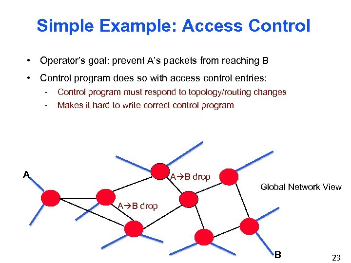 Simple Example: Access Control • Operator's goal: prevent A's packets from reaching B •