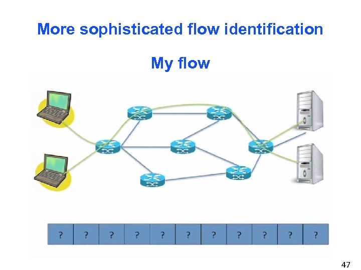 More sophisticated flow identification My flow 47