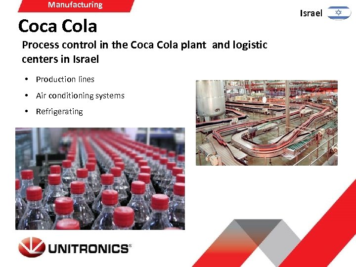 Manufacturing Coca Cola Process control in the Coca Cola plant and logistic centers in