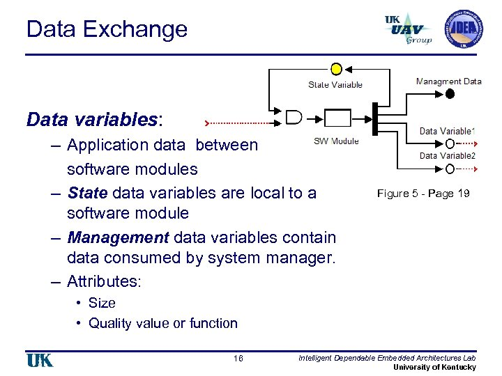 Data Exchange Data variables: – Application data between software modules – State data variables