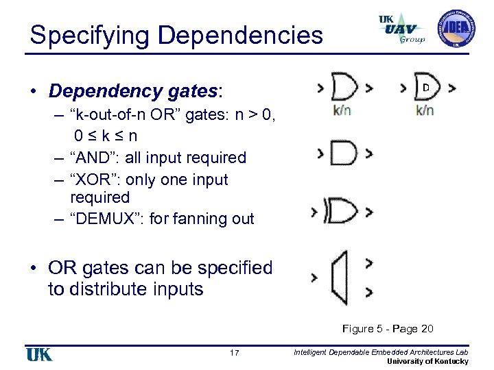 "Specifying Dependencies • Dependency gates: – ""k-out-of-n OR"" gates: n > 0, 0 ≤"