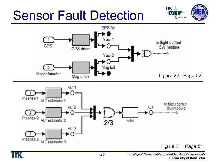 Sensor Fault Detection Figure 22 - Page 52 Figure 21 - Page 51 20