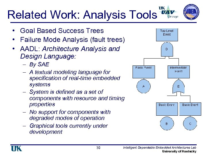 Related Work: Analysis Tools • Goal Based Success Trees • Failure Mode Analysis (fault