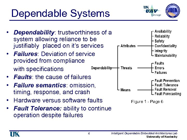 Dependable Systems • Dependability: trustworthiness of a system allowing reliance to be justifiably placed