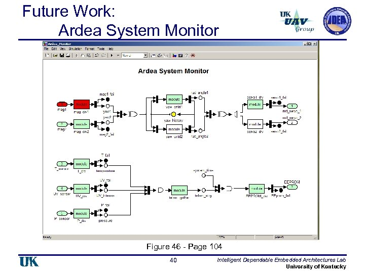 Future Work: Ardea System Monitor Figure 46 - Page 104 40 Intelligent Dependable Embedded