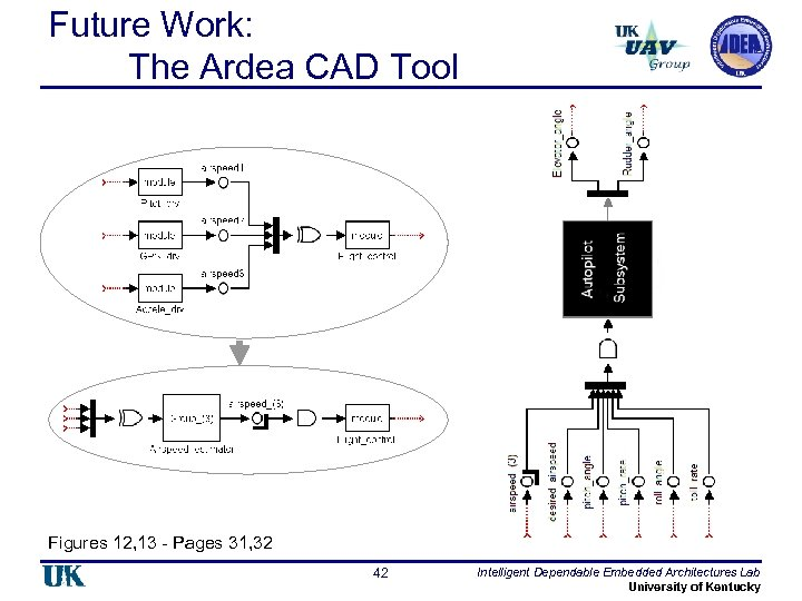Future Work: The Ardea CAD Tool Figures 12, 13 - Pages 31, 32 42
