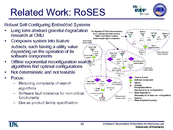 Related Work: Ro. SES Robust Self-Configuring Embedded Systems • Long term abstract graceful degradation