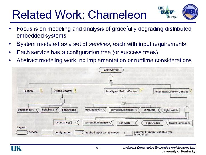 Related Work: Chameleon • Focus is on modeling and analysis of gracefully degrading distributed