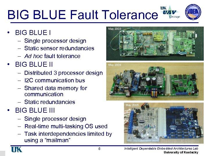 BIG BLUE Fault Tolerance May 2003 • BIG BLUE I – Single processor design