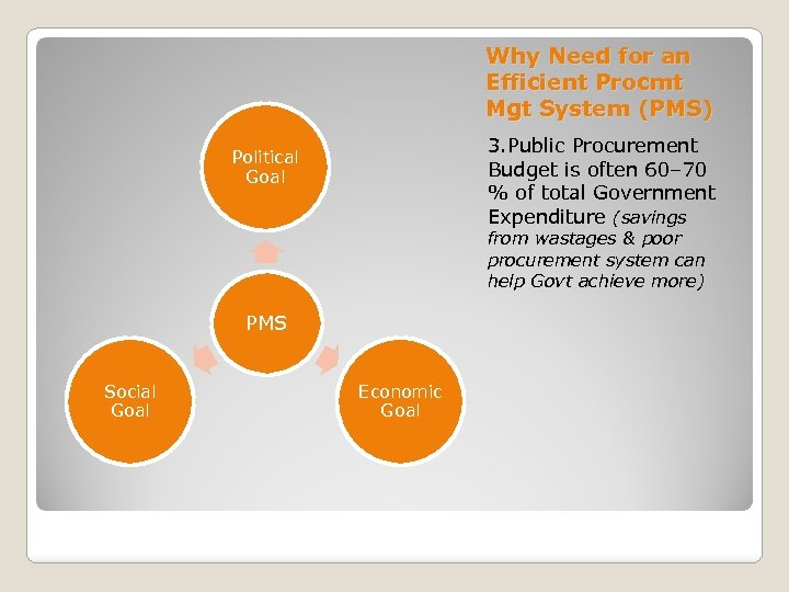 Why Need for an Efficient Procmt Mgt System (PMS) 3. Public Procurement Budget is