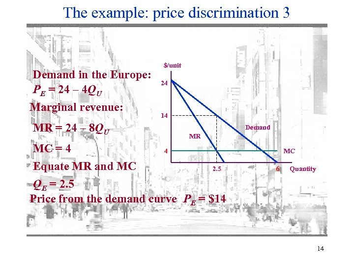 The example: price discrimination 3 Demand in the Europe: PE = 24 – 4