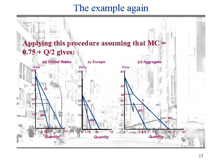 The example again Applying this procedure assuming that MC = 0. 75 + Q/2