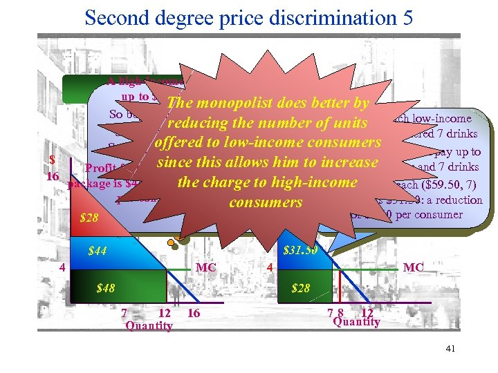 Second degree price discrimination 5 A high-income consumer will pay High-Income up to $87.