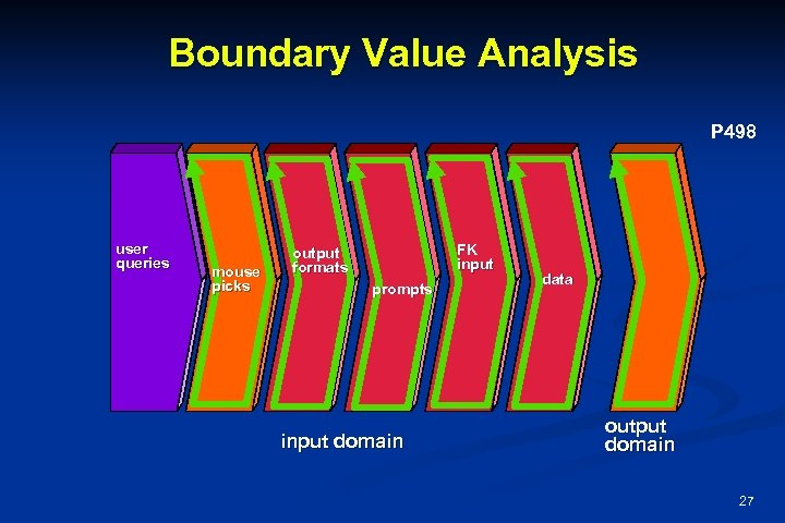 Boundary Value Analysis P 498 user queries mouse picks FK input output formats prompts