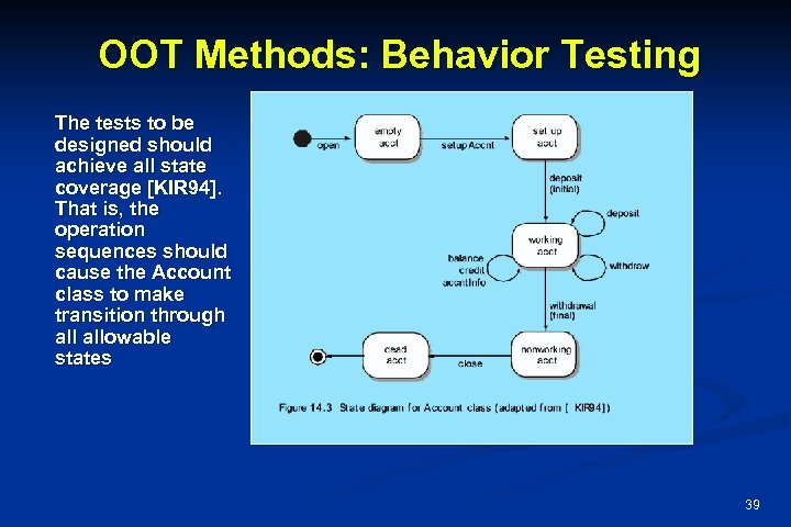 OOT Methods: Behavior Testing The tests to be designed should achieve all state coverage
