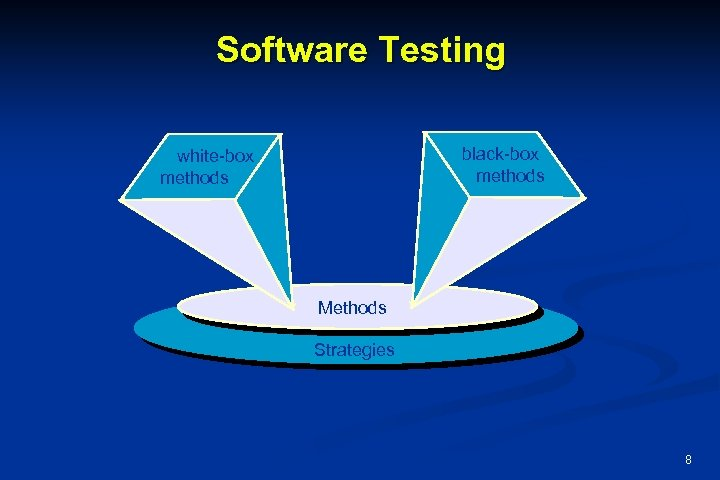 Software Testing black-box methods white-box methods Methods Strategies 8