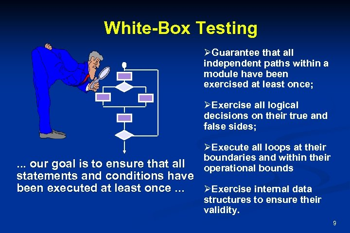 White-Box Testing ØGuarantee that all independent paths within a module have been exercised at