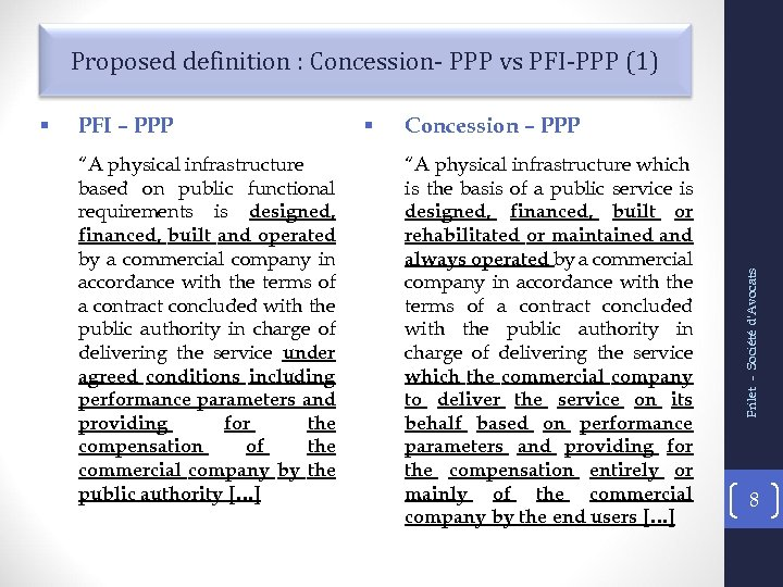 """Proposed definition : Concession- PPP vs PFI-PPP (1) PFI – PPP """"A physical infrastructure"""