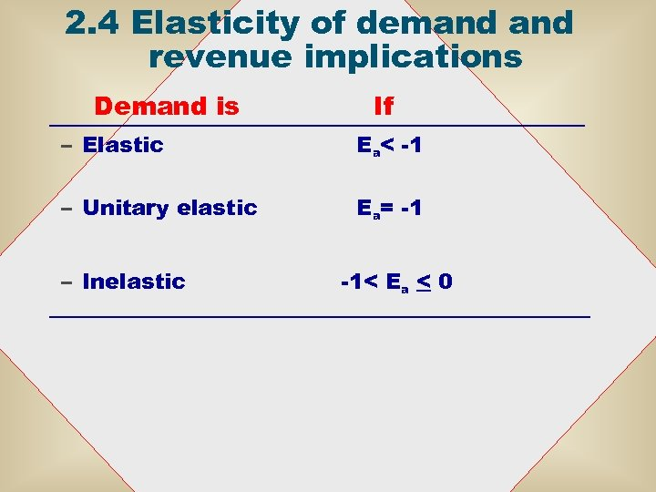 2. 4 Elasticity of demand revenue implications Demand is If – Elastic Ea< -1