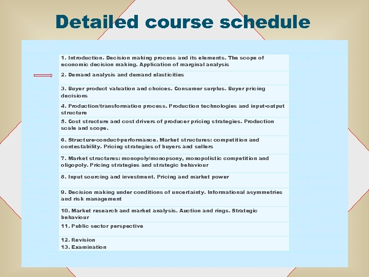 Detailed course schedule Day no Topic Textbook ch. 1 (24 Nov; 3 hrs) 1.