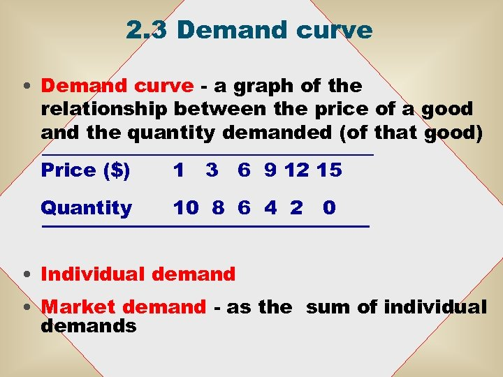 2. 3 Demand curve • Demand curve - a graph of the relationship between