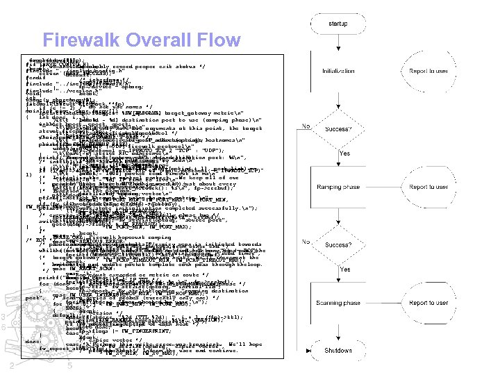 Firewalk Overall Flow fw_shutdown(&fp); usage(argv[0]); #if (HAVE_CONFIG_H) /* probably record proper exit status */