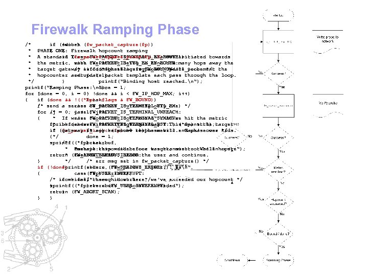 Firewalk Ramping Phase /* if (!done) (fw_packet_capture(fp)) switch * PHASE ONE: Firewalk hopcount ramping