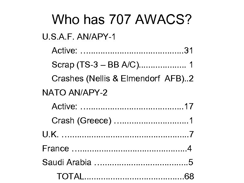 Who has 707 AWACS? U. S. A. F. AN/APY-1 Active: …. . . .