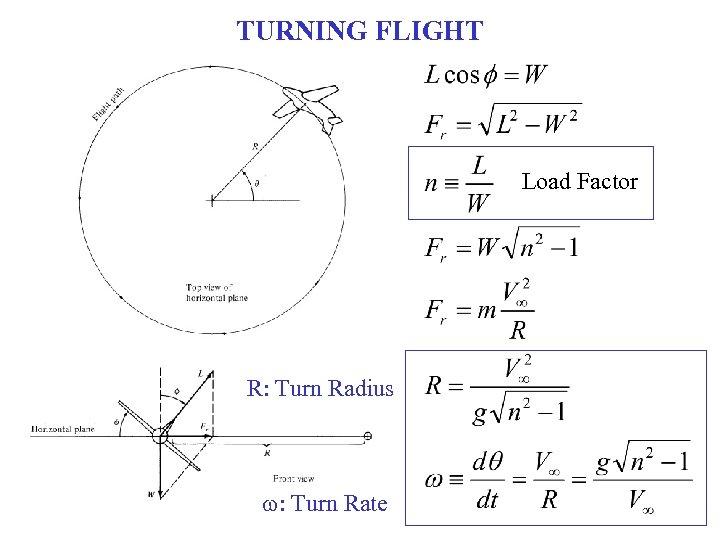 MAE 1202 AEROSPACE PRACTICUM Introduction to Aircraft