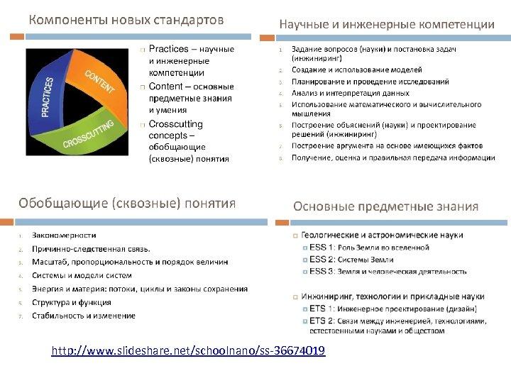 http: //www. slideshare. net/schoolnano/ss-36674019