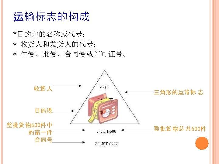 运输标志的构成 *目的地的名称或代号; * 收货人和发货人的代号; * 件号、批号、合同号或许可证号。 收货 人 三角形的运输标 志 目的港 整批货 物 600件中