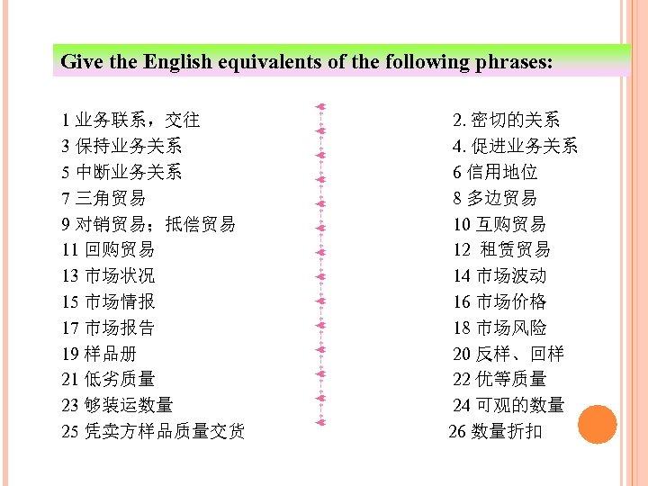 Give the English equivalents of the following phrases: 1 业务联系,交往 3 保持业务关系 5 中断业务关系