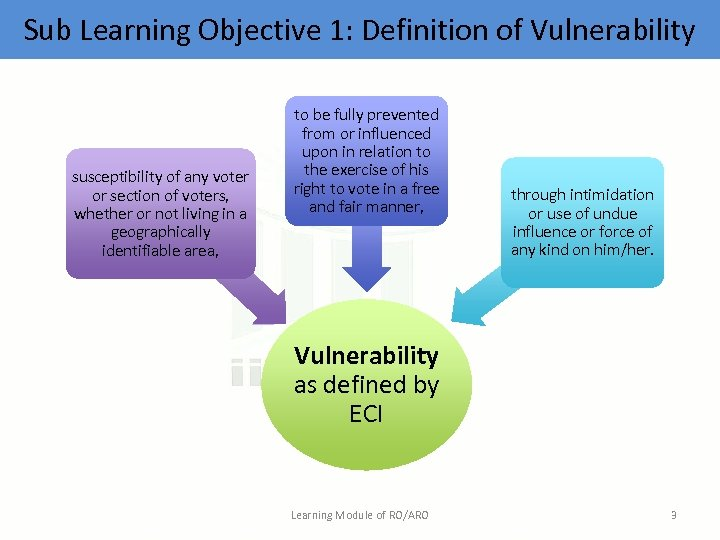 the vulnerability of universitys cryptosystem and its susceptibility to attack What effect does the vulnerability have on the cryptosystem vulnerability = bug in the code exploit = input to the code that exercises the vulnerability effect = any unwanted behavior (intrusion, 1 out of = crashing the machine, slowing down the machine is the threat significant.