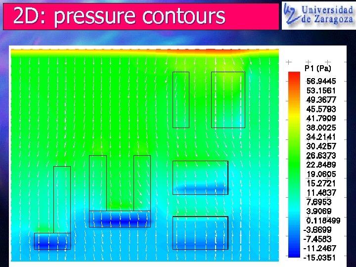 2 D: pressure contours