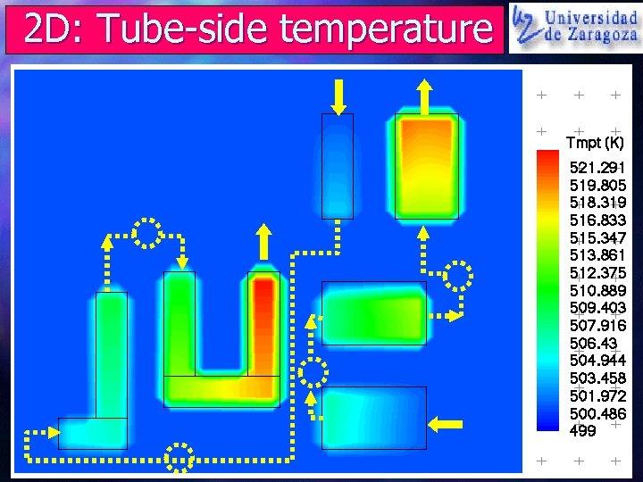 2 D: Tube-side temperature