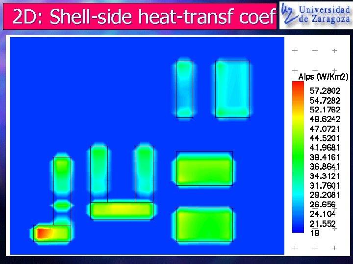 2 D: Shell-side heat-transf coef