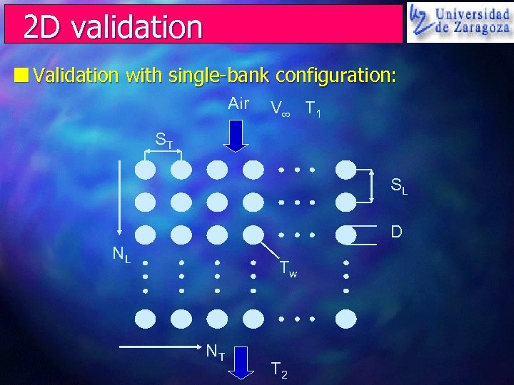 2 D validation n Validation with single-bank configuration: Air V T 1 ST SL