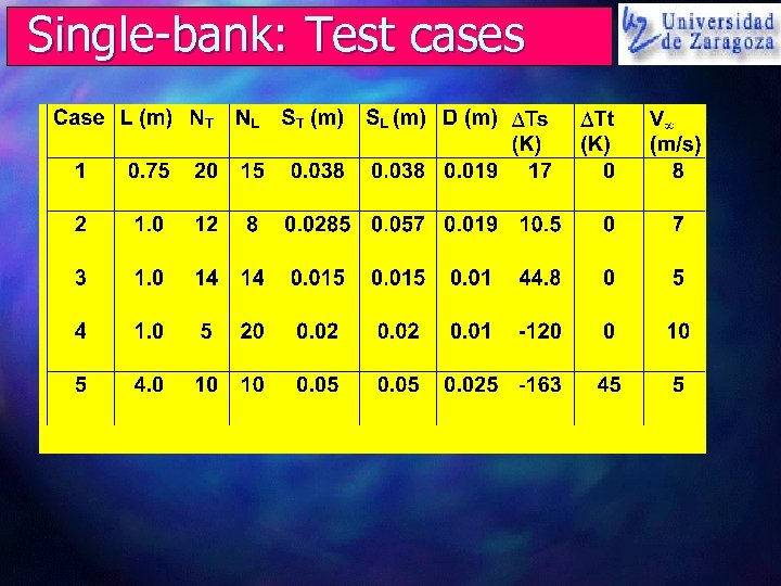 Single-bank: Test cases