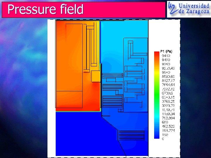 Pressure field