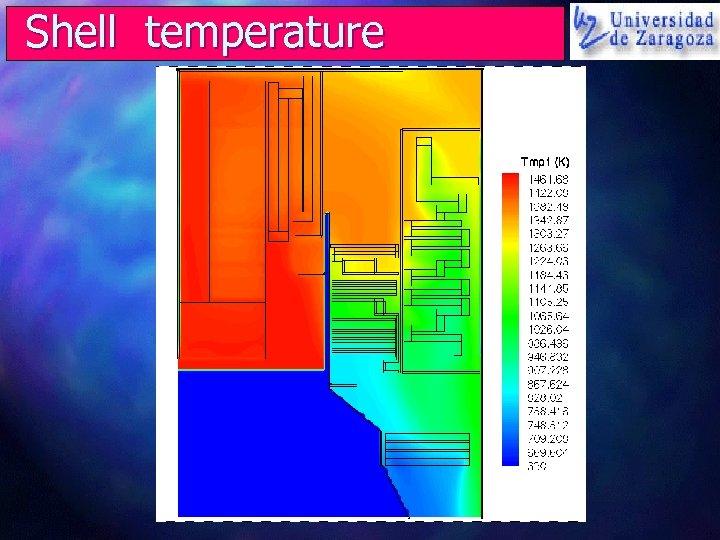 Shell temperature