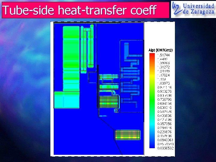 Tube-side heat-transfer coeff