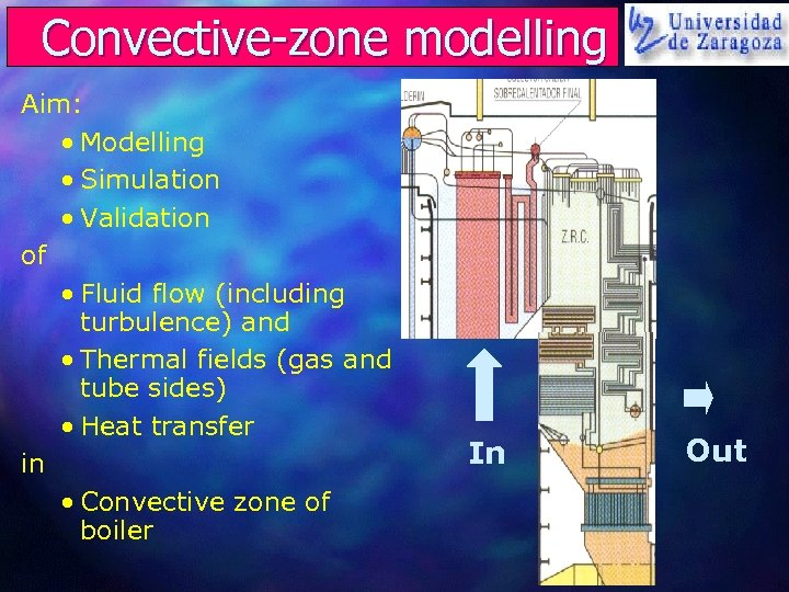 Convective-zone modelling Aim: • Modelling • Simulation • Validation of • Fluid flow (including