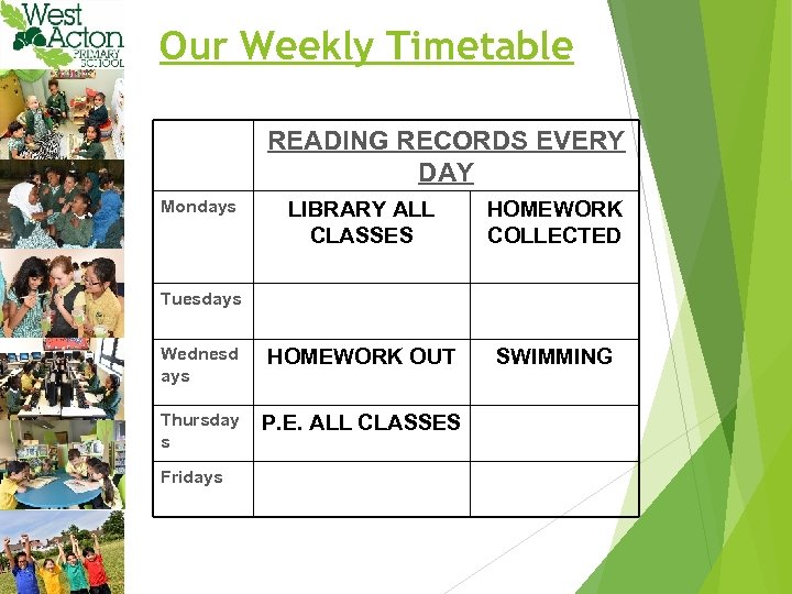 Our Weekly Timetable READING RECORDS EVERY DAY Mondays LIBRARY ALL CLASSES HOMEWORK COLLECTED Wednesd