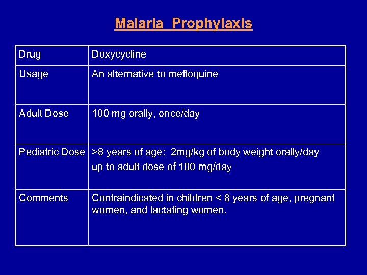 Malaria Prophylaxis Drug Doxycycline Usage An alternative to mefloquine Adult Dose 100 mg orally,