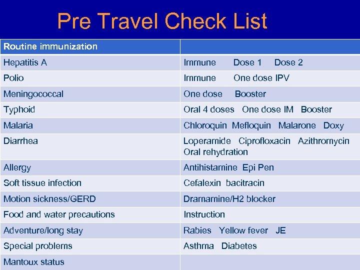 Pre Travel Check List Routine immunization Hepatitis A Immune Dose 1 Polio Immune One