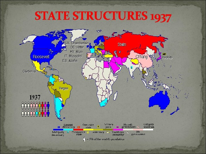 STATE STRUCTURES 1937