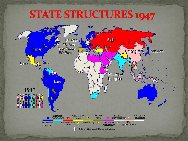 STATE STRUCTURES 1947