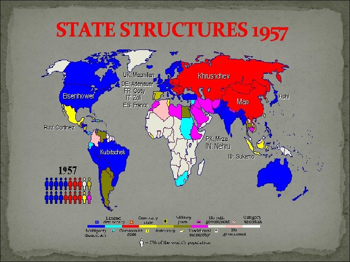 STATE STRUCTURES 1957