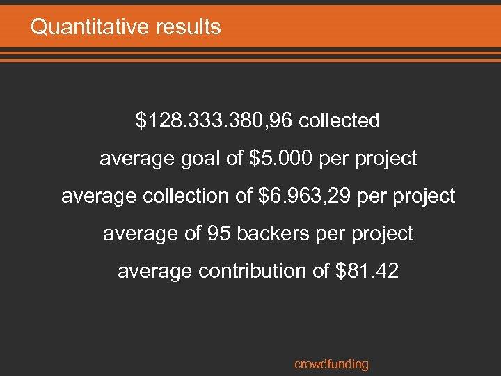 Quantitative results $128. 333. 380, 96 collected average goal of $5. 000 per project
